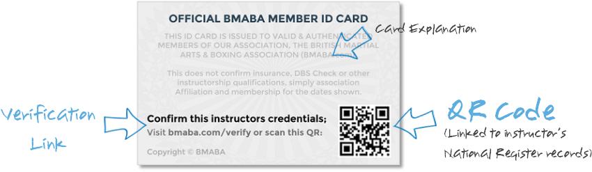 BMABA Membership Card Back