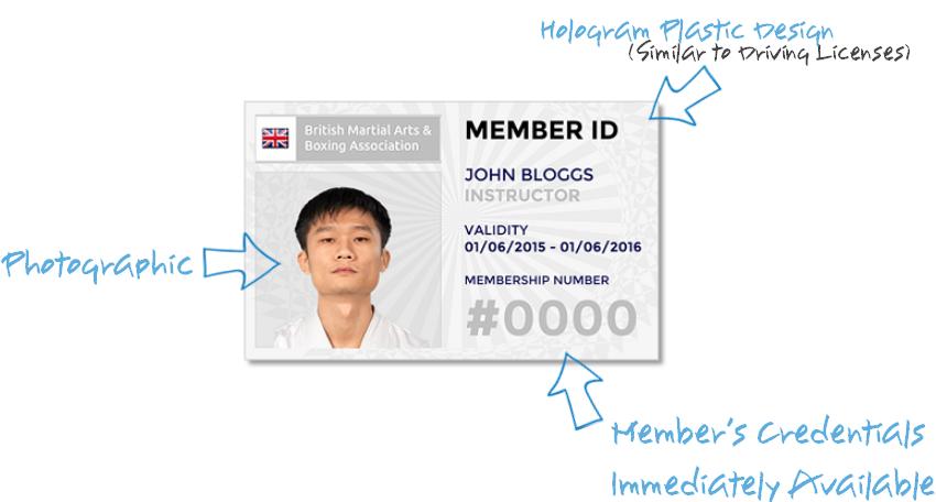 BMABA Membership Card